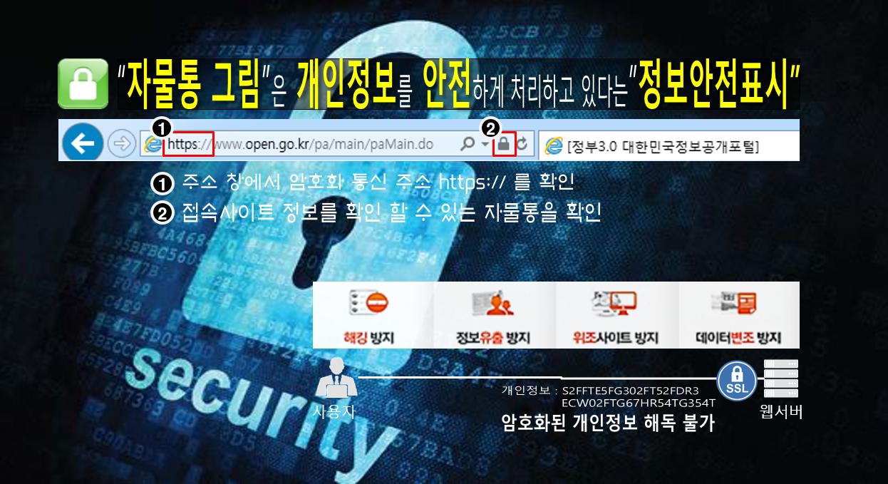 개인정보안전표시
