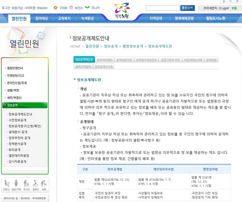 서울시 노원구청 정보목록 미공개