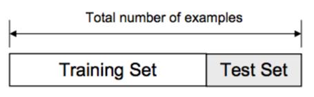 학습/ 검증 / 테스트 분할